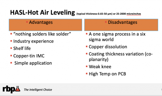 Adcantages Disadvantages of Hot Air Leveling